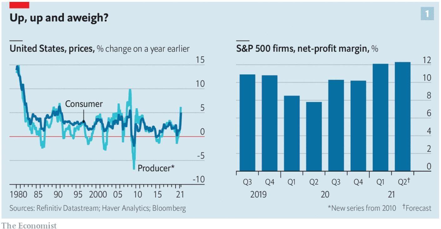 金融市场将注意力转向就业数据