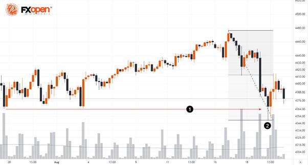 美国股市罕见设置