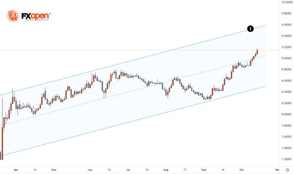 土耳其里拉兑美元汇率创历史新低